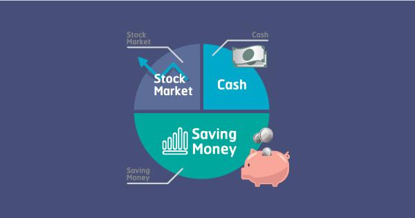 《投资学》之投资环境